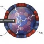 Aufbau zur Messung von Neutroneneinfangreaktionen im Projekt NAUTILUS. Grafik: Weigand