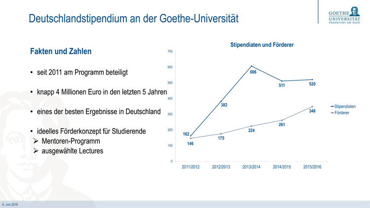 blog_GS_deutschlandstipendium01