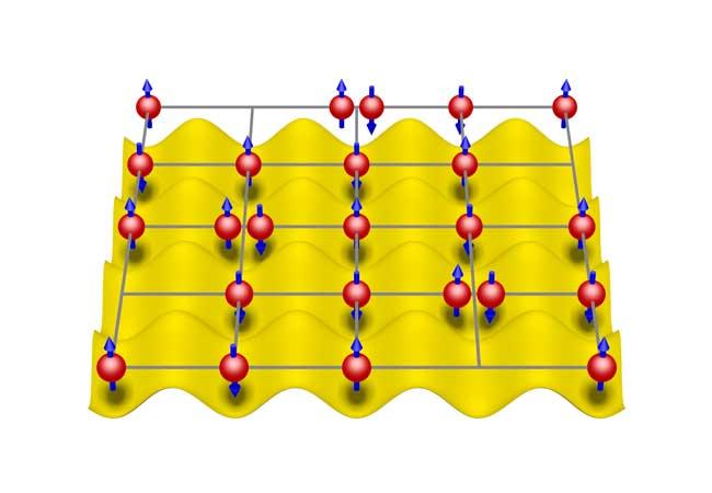 Elektronen vor dem Hintergrund des Atomgitters – die Bestandteile eines Festkörpers. Die gegenseitige Abstoßung der Elektronen sorgt dafür, dass sie engen Kontakt vermeiden. Dies behindert den Elektronenfluss, und das System kann zu einem Isolator werden. Grafik: Ulrich Tutsch