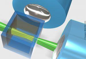 Ein Hydrogel aus lebenden Zellen und lichtempfindlichen Molekülen wird in einer dünnen Schicht mit Laserlicht beleuchtet (grüner Strahl). Dadurch entstehen 3D-Mikrostrukturen, die Gewebe und seine Funktion nachbilden. Das verbleibende Hydrogel wird nach dem Druckprozess ausgewaschen.