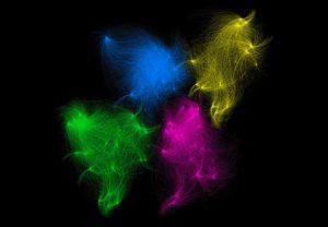 Die Abbildung zeigt das Netzwerk aus 212 microRNAs und den 12495 durch sie regulierten Genen, dekonstruiert zu vier Feldern nach ihren geschlechtsabhängigen Veränderungen. (Copyright: Sebastian Lobentanzer)